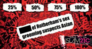rotherham stats2